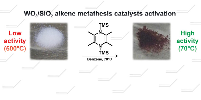 alkene metathesis at lower temperatures